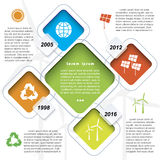 Infographic design, green energy Royalty Free Stock Image