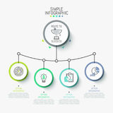 Infographic design layout. Main round element connected with 4 circles, pictograms and text boxes. Stock Image
