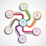 Infographic design organization chart template. Vector Illustration Royalty Free Stock Image