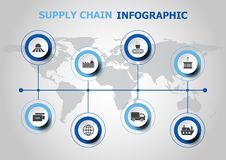 Infographic design with supply chain icons Royalty Free Stock Images