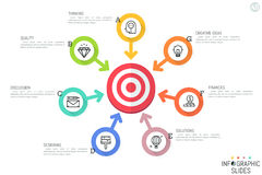 Infographic design template. Circular chart with 7 round lettered elements, pictograms, text boxes and arrows pointing. At target. Seven features of successful stock illustration