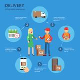 Infographic design template with different delivery symbols stock illustration