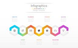 Infographic designbeståndsdelar för dina affärsdata med 7 alternativ Arkivbild