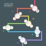 Infographic designmall för Timeline med färgsymboler också vektor för coreldrawillustration Royaltyfria Bilder