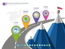 Infographic Designschablone der Schaltplanzeitachse, Schlüsselerfolg und Darstellung des Projektehrgeizes stock abbildung