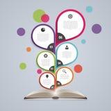 Infographic-Designschablone mit Buch Abstrakter Baum Auch im corel abgehobenen Betrag Lizenzfreie Stockfotografie