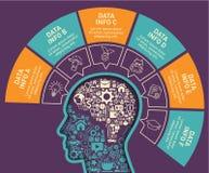 Infographic-Designschablone mit dem Kopf wird durch ein kleines Ikonenelement gefüllt lizenzfreie abbildung