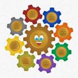 Infographic-Designvektor mit braunem Zahnrad mitten in unten lachendem Gesicht mit einem großen Lächeln mit bunten Gängen herum vektor abbildung