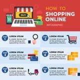 Infographic di come alla compera online con il punto per le merci dell'affare o prodotto e computer Fotografia Stock