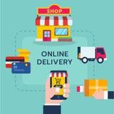 Infographic di come alla compera online con il punto per le merci dell'affare o prodotto e computer Immagine Stock Libera da Diritti