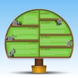 Infographic di ecologia, progettazione di massima con l'albero Immagine Stock