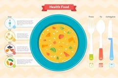 Infographic dieet, grafiek en pictogrammen, gezond voedsel Stock Afbeelding