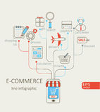 Infographic of e-commerce. royalty free illustration