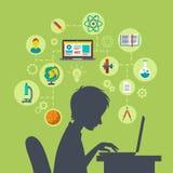 Infographic e-lära för plan rengöringsduk, online-utbildningsbegrepp Fotografering för Bildbyråer