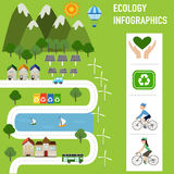 Infographic ecologie vector illustratie
