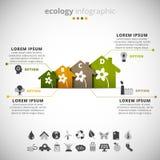 Infographic ecologie Stock Afbeeldingen
