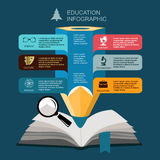 Infographic Education, , flat design, elements Royalty Free Stock Photo
