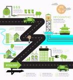 Infographic ekologia Fotografia Stock