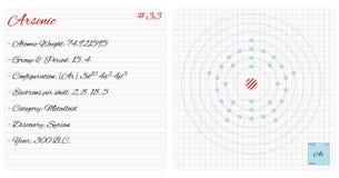 Infographic element arszenik ilustracji