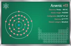 Infographic element arszenik royalty ilustracja
