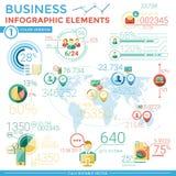 Infographic element för affär Arkivfoton