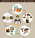 Infographic Elemente der Logistik Transportlogistik im Prozess Lizenzfreies Stockfoto