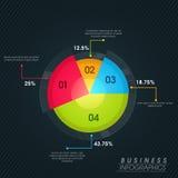 Infographic Elemente des bunten statistischen Geschäfts Lizenzfreies Stockfoto