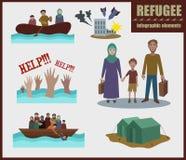 Infographic Elemente des Flüchtlingsvektors Stockbild