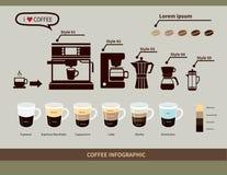 Infographic Elemente des Kaffees Typen der Kaffeegetränke Stockfotografie
