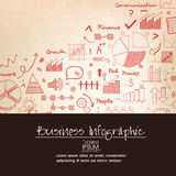 Infographic Elementplan des verschiedenen Geschäfts Lizenzfreies Stockfoto