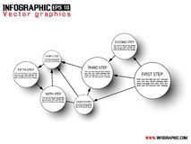 Infographic elements chart and graphic circular Stock Images