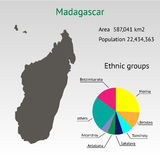 Infographic Elements for the Country of Madagascar Royalty Free Stock Image