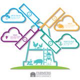Infographic elements.Farm Stock Photo