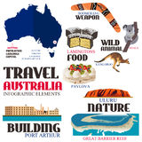 Infographic elements for traveling to Australia Royalty Free Stock Image