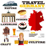Infographic Elements for Traveling to Germany Stock Photography