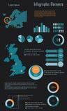 Infographic elementy Zdjęcie Royalty Free