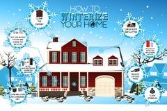 Infographic em como winterize sua casa Fotografia de Stock Royalty Free