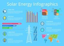 Infographic a energia solare, illustrazione di vettore Immagini Stock Libere da Diritti