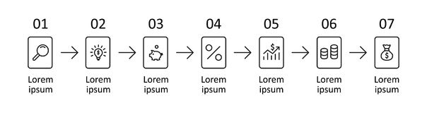 Infographic etykietki Wektorowy projekt z ikonami, 7 kroki i opcje lub Editable uderzenie ilustracja wektor