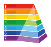 Infographic examples food pyramid Royalty Free Stock Photo