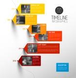 Infographic färgrik vertikal timeline för vektor vektor illustrationer