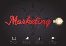 Infographic för att marknadsföra begrepp Arkivfoton