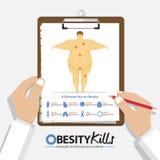 Infographic för fetma för 8 sjukdomar tack vare i män i plan design Skrivplatta i doktorshand Läkarundersökning- och hälsovårdrap royaltyfri illustrationer