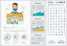 Infographic för Real Estate lägenhetdesign mall Arkivbilder