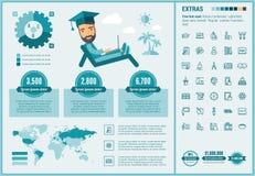 Infographic för utbildningslägenhetdesign mall Arkivbilder