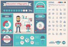 Infographic för utbildningslägenhetdesign mall Royaltyfri Bild