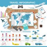 Infographic förberedelse för lopp för turen Royaltyfri Fotografi