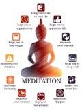 Infographic fördelar och vinster av meditationen Royaltyfria Bilder