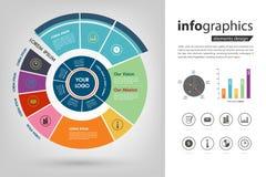 Infographic företagskretsschema- och milstolpeplan Royaltyfri Bild