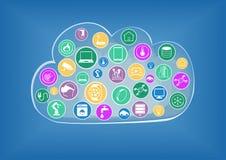 Infographic für die Wolke, die in der Ära des Internets von Sachen als Illustration rechnet vektor abbildung